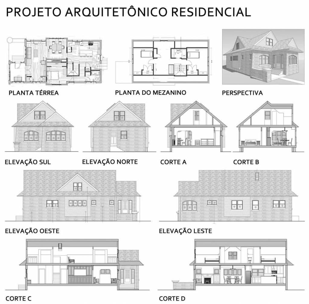 partes básicas do projeto arquitetônico
