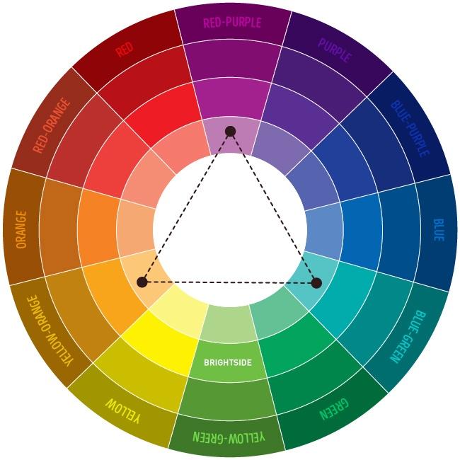 Círculo cromático com cores decompostas ou em tríade.