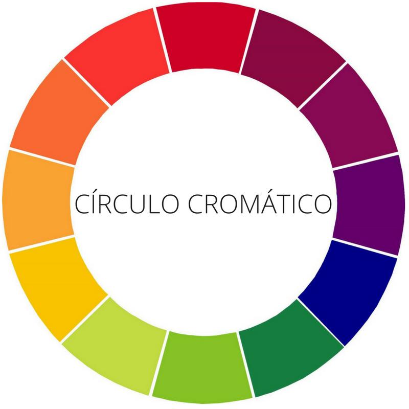 Combinação de cores com círculo cromático.