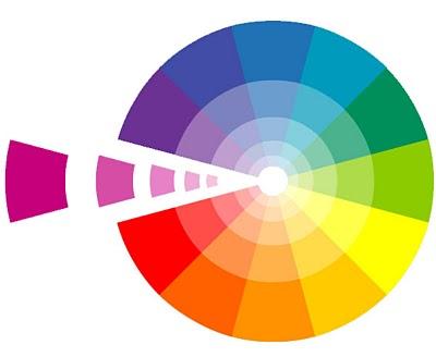 Combinação de cores com círculo de cores monocromática.