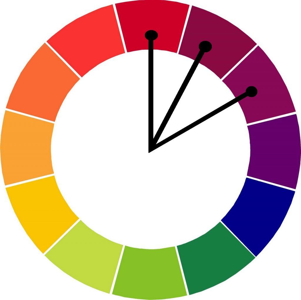 Círculo cromática com combinação de cores análogas.