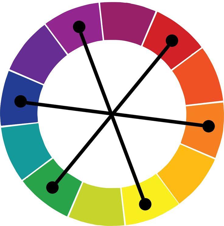 Círculo cromático com combinação de cores complementares.