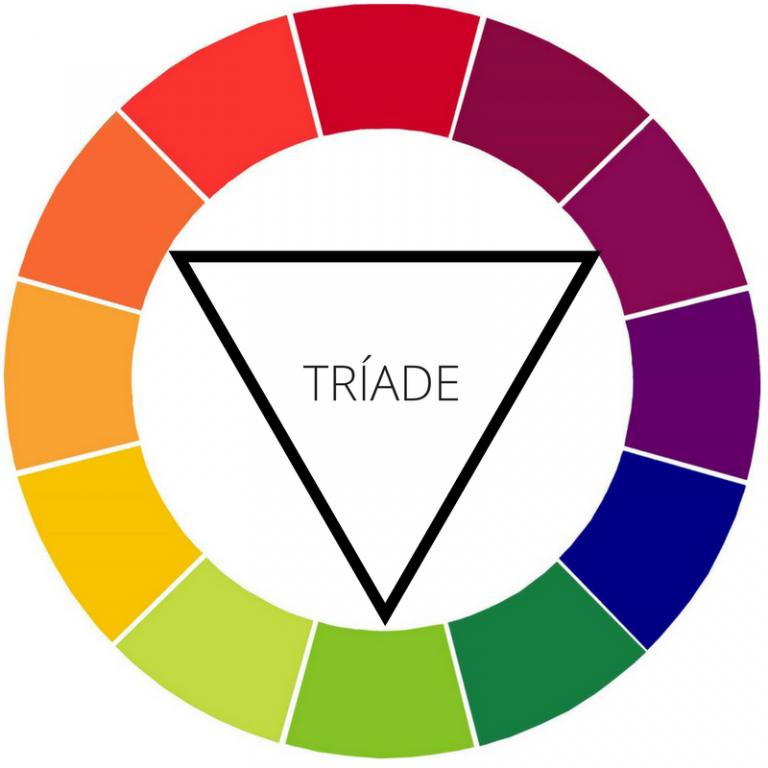 Círculo cromático com combinação de cores em tríade.