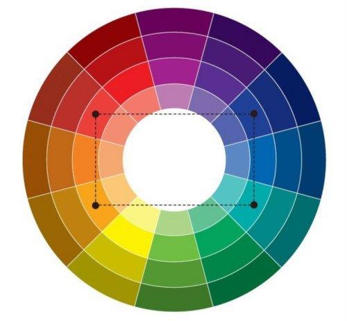 Círculo cromático com combinação de cores em quadrado.