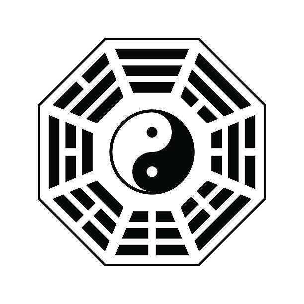 baguá representando as trigramas