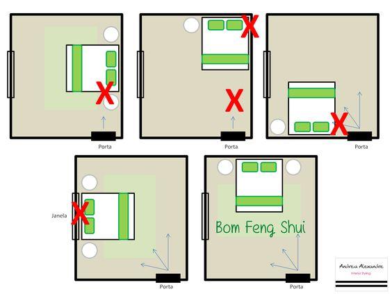 posição correta da cama de acordo feng shui