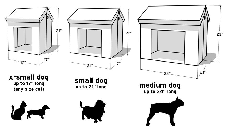 tamanho ideal para casa de cachorro