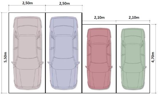 tamanho de carros para garagem