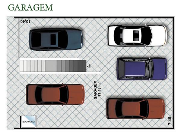 distribuição de número de carros